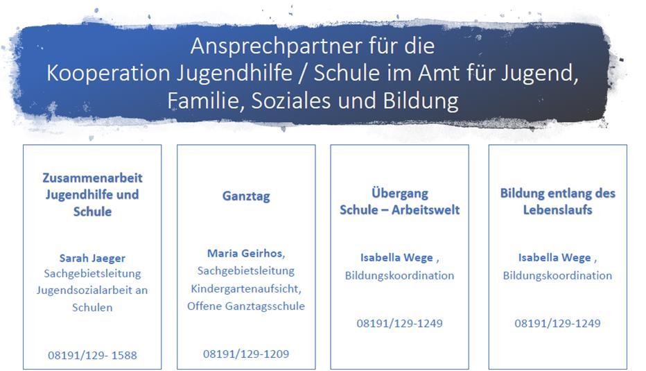 Bildungsregion - Ansprechpartner Kooperation Jugendhilfe-Schule
